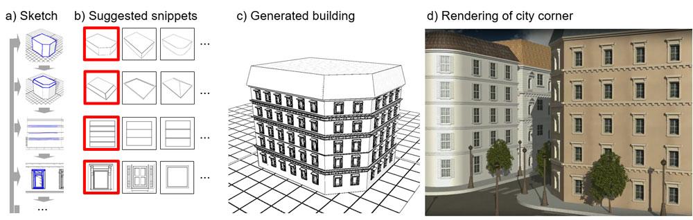 Interactive Sketching of Urban Procedural Models